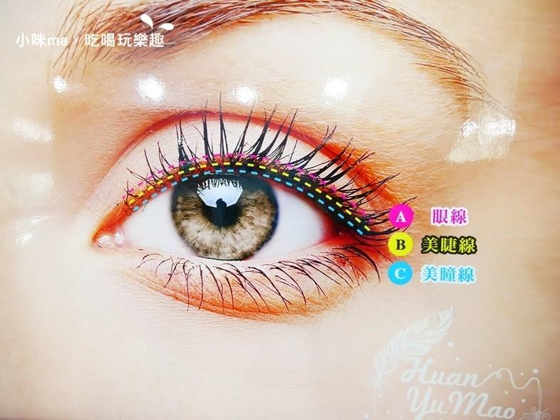 韓式3D美瞳線/隱形眼線三種分別-幻羽毛時尚美學中和紋繡
